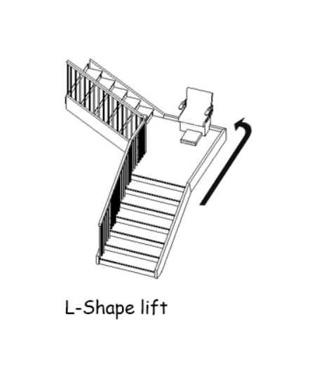 L-shaped stairlift diagram