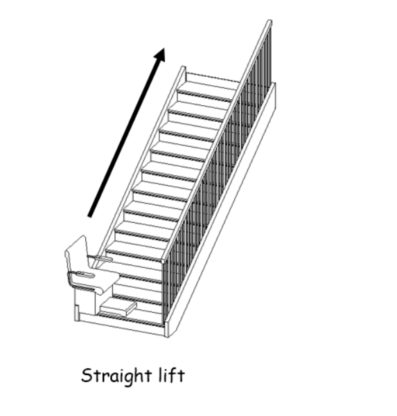 Straight stairlift diagram